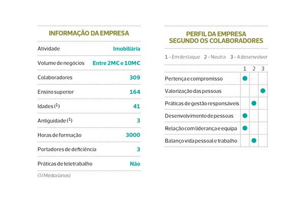 Graficos_exame